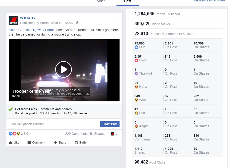 WTOC Owns Facebook In Savannah, Ga  - Marketshare