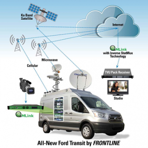 New Frontline Ford Transit with TVU MLink