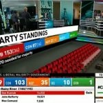 CBC Enhances Election Night With Augmented Reality
